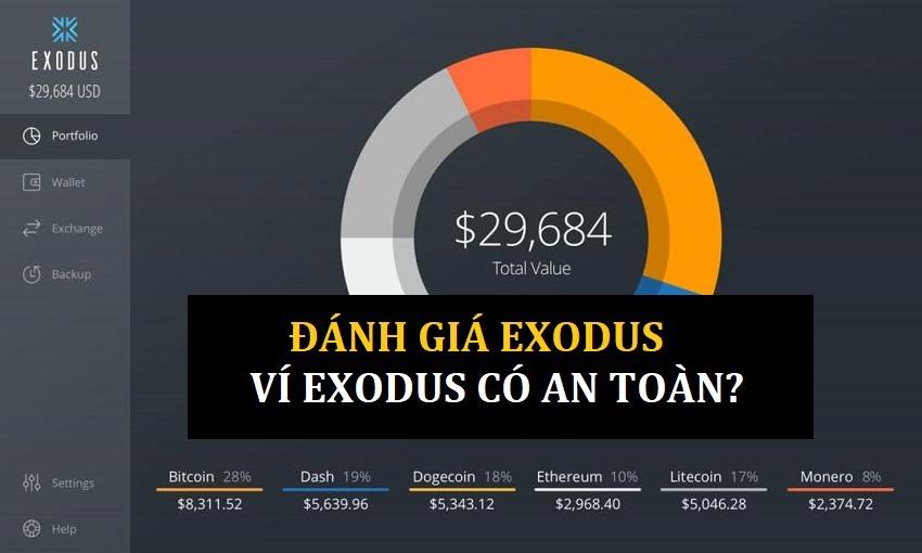 Đánh giá ví Exodus – Có nên sử dụng ví Exodus?