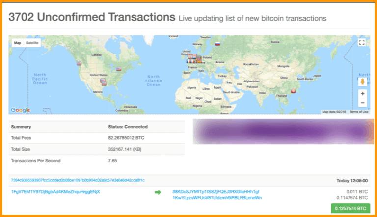 Thời gian giao dịch Bitcoin